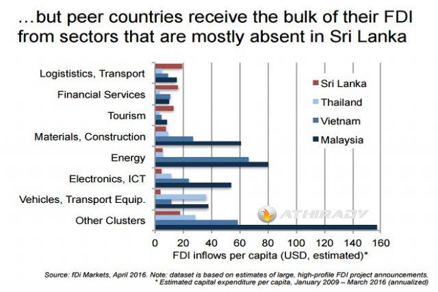 peer-countries-hausmann